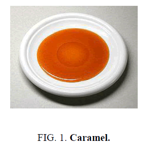 nano-science-nano-technology-Caramel