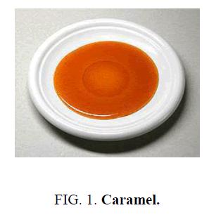 nano-science-nano-technology-Caramel
