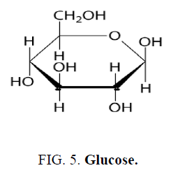 nano-science-nano-technology-Glucose