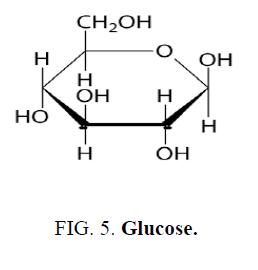 nano-science-nano-technology-Glucose