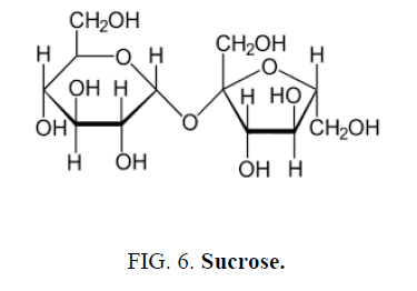 nano-science-nano-technology-Sucrose