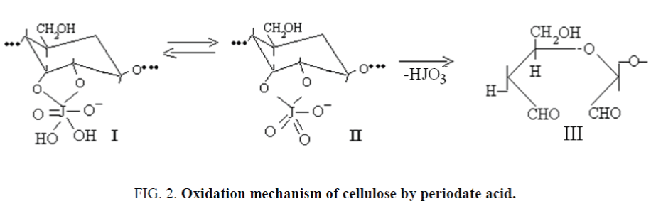nano-science-nano-technology-cellulose-periodate-acid