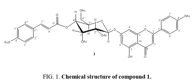 natural-products-Chemical-structure
