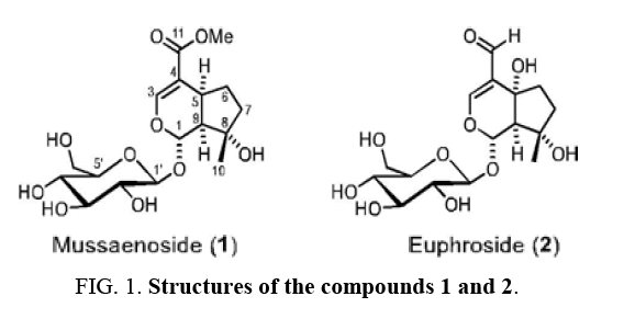 natural-products-Structures-compounds