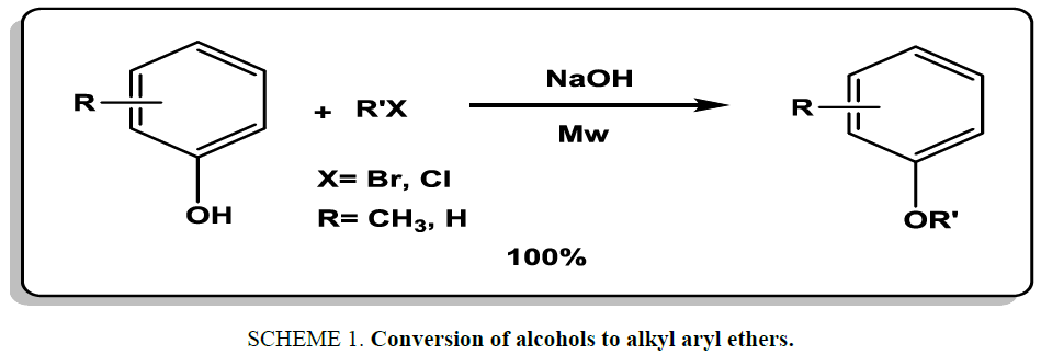 organic-chemistry-Conversion-alcohols-alkyl