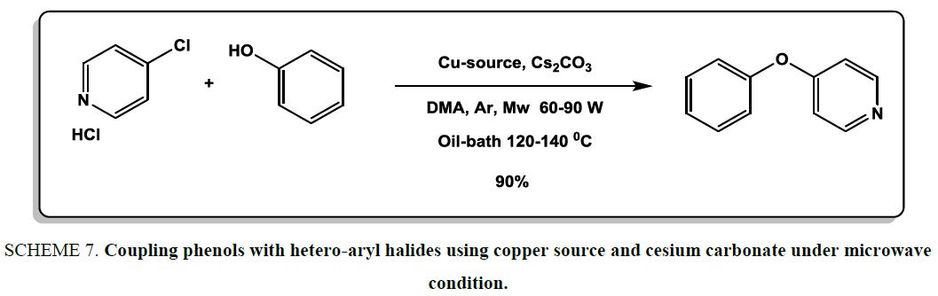 organic-chemistry-Coupling-phenols-hetero-aryl