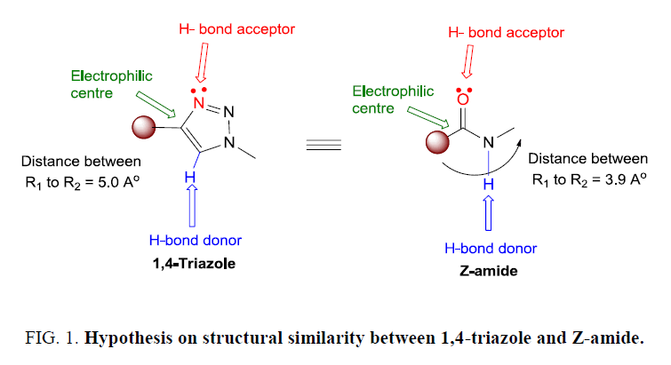 organic-chemistry-Hypothesis-structural-similarity