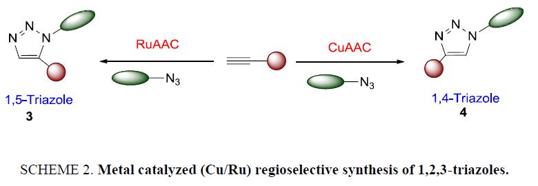 organic-chemistry-Metal-catalyzed-regioselective