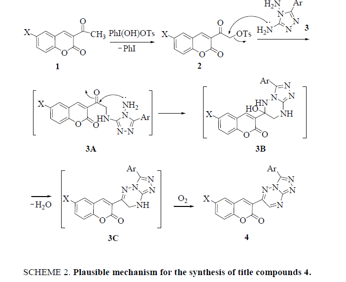 organic-chemistry-Plausible-mechanism-synthesis