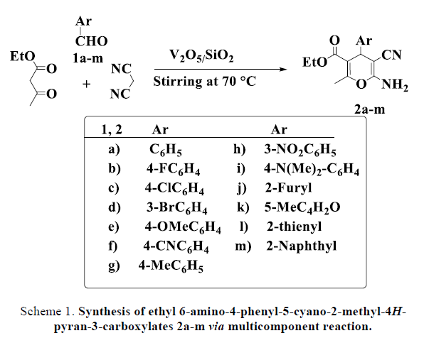 organic-chemistry-Synthesis-ethyl