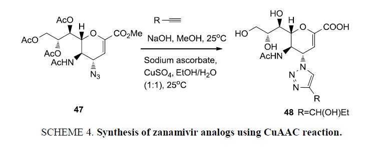 organic-chemistry-Synthesis-zanamivir-analogs