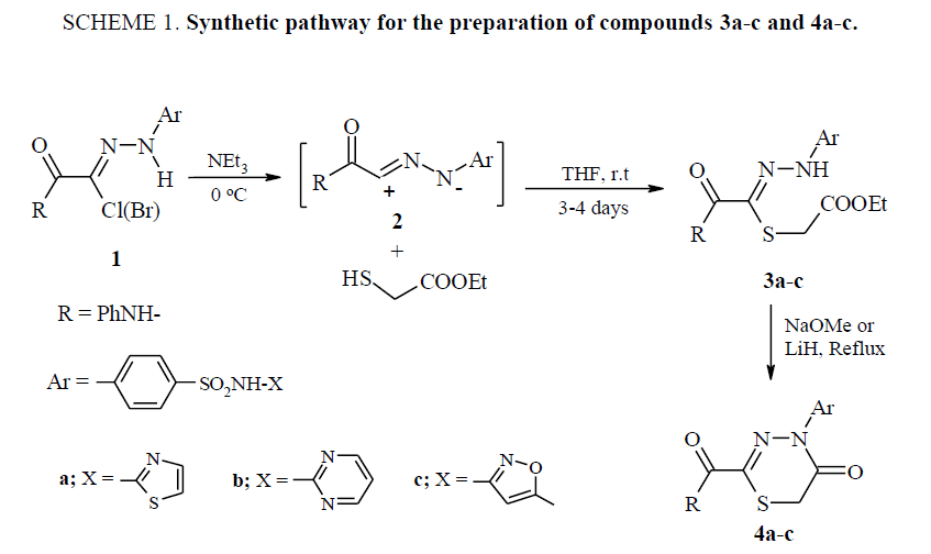 organic-chemistry-Synthetic-pathway