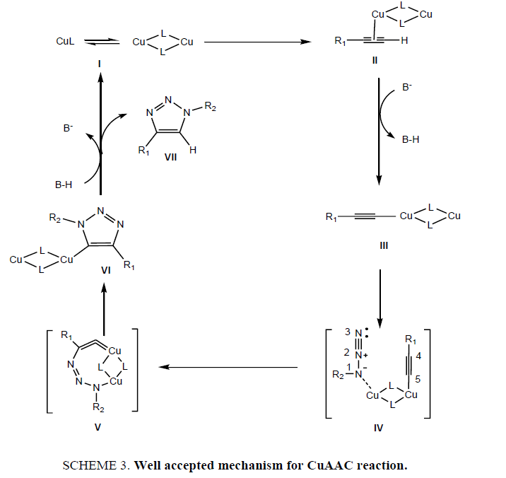 organic-chemistry-Well-accepted-mechanism