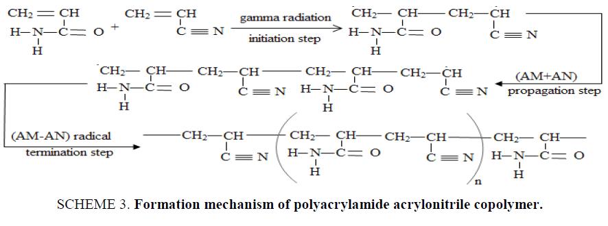 organic-chemistry-acrylonitrile