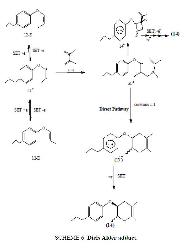 organic-chemistry-alder