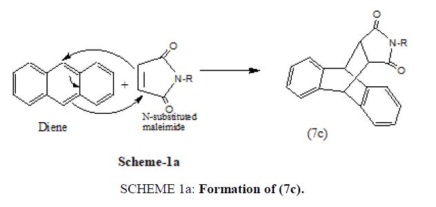 organic-chemistry-formation
