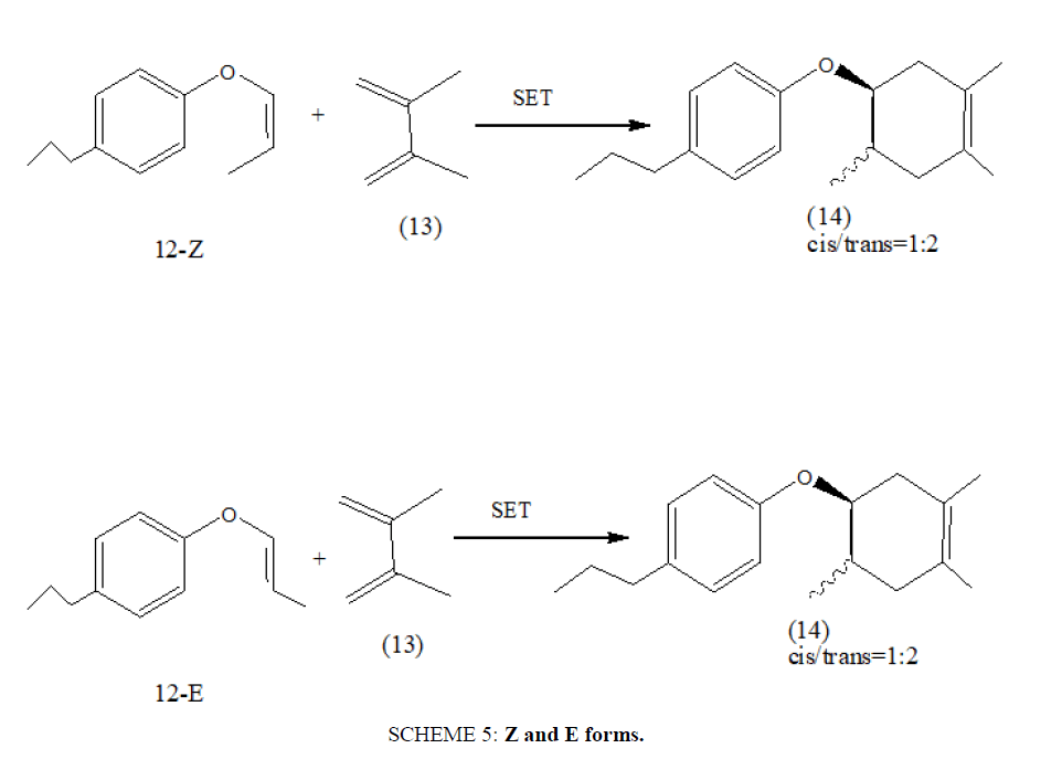 organic-chemistry-forms