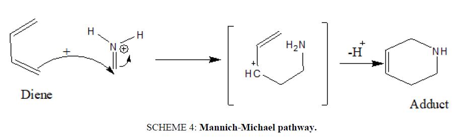 organic-chemistry-pathway