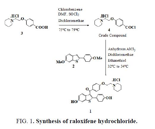 organic-chemistry-raloxifene