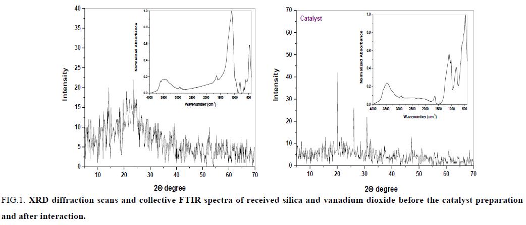 organic-chemistry-vanadium-dioxide