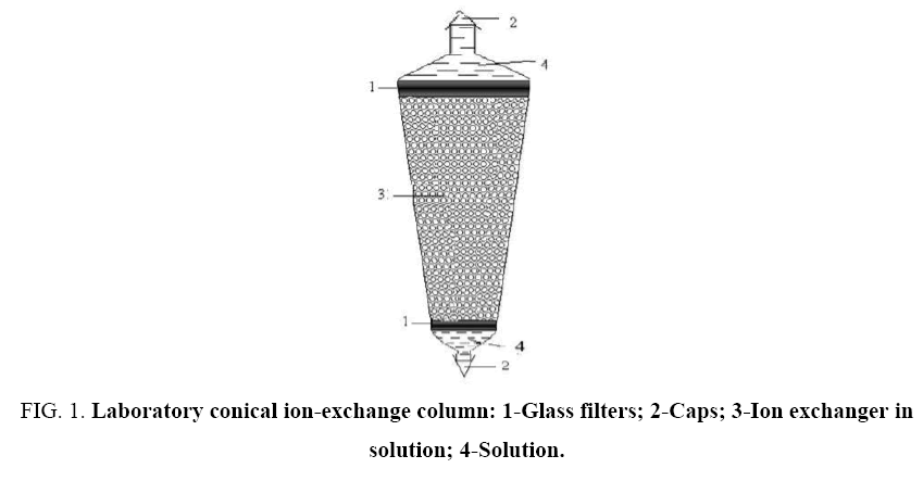 physical-chemistry-Laboratory-conical