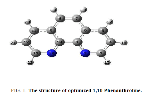 physical-chemistry-Phenanthroline