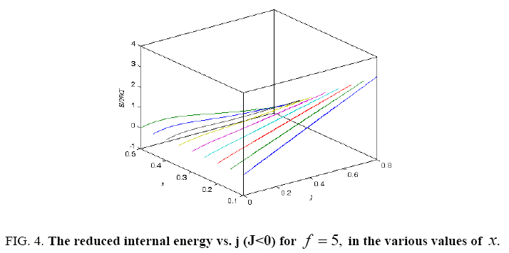 physical-chemistry-internal-energy