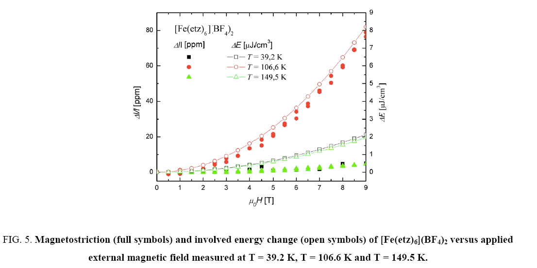 physical-chemistry-involved-energy