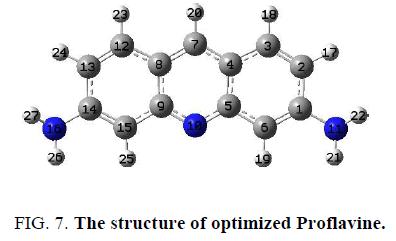 physical-chemistry-proflavine