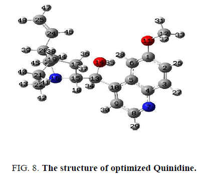 physical-chemistry-quinidine