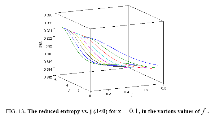 physical-chemistry-reduced-entropy