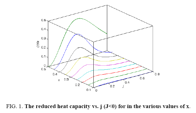 physical-chemistry-reduced-heat