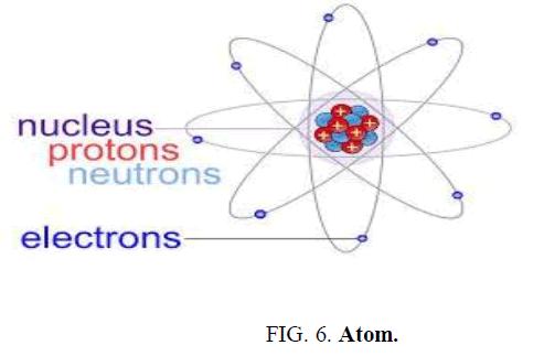 physics-astronomy-Atom