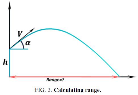 physics-astronomy-Calculating-range