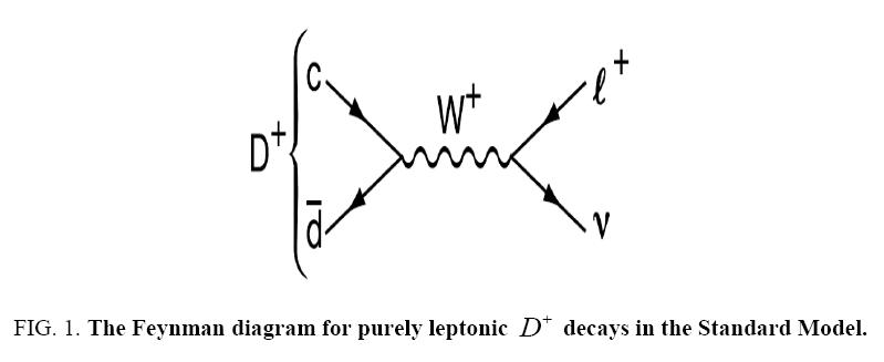 physics-astronomy-Feynman-diagram