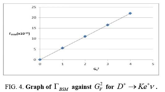 physics-astronomy-Graph-diagram