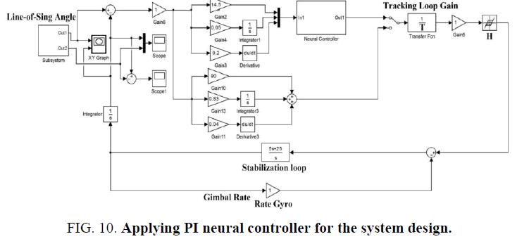 physics-astronomy-PI-neural