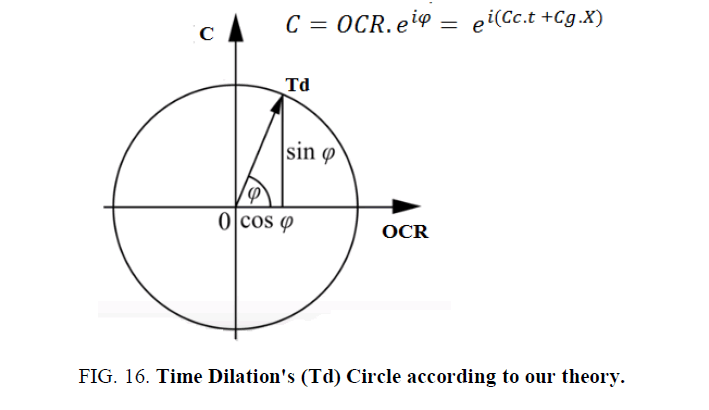 physics-astronomy-Time-Dilation