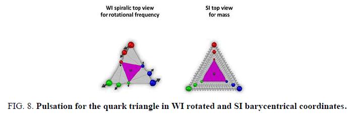 physics-astronomy-barycentrical