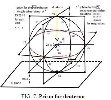 physics-astronomy-deuteron