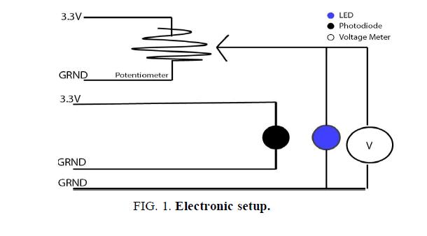 physics-astronomy-electronic-setup