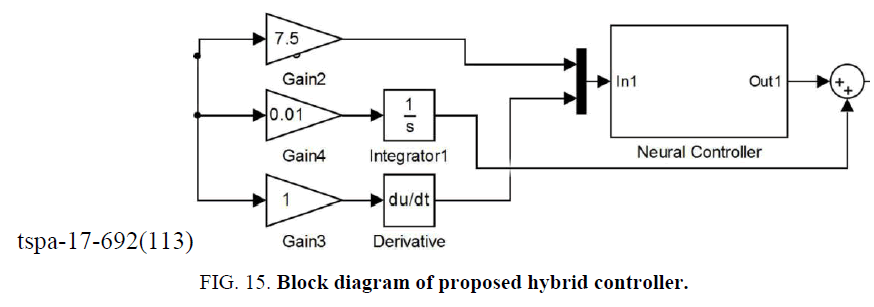 physics-astronomy-hybrid-controller