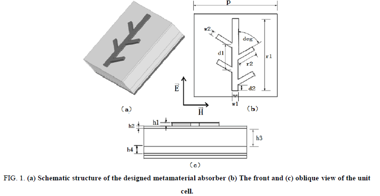 physics-astronomy-metamaterial