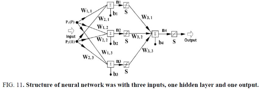 physics-astronomy-neural-network