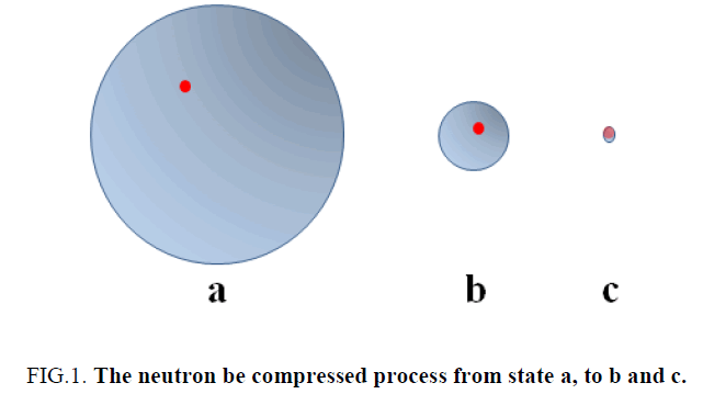 physics-astronomy-neutron