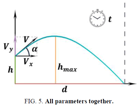 physics-astronomy-parameters