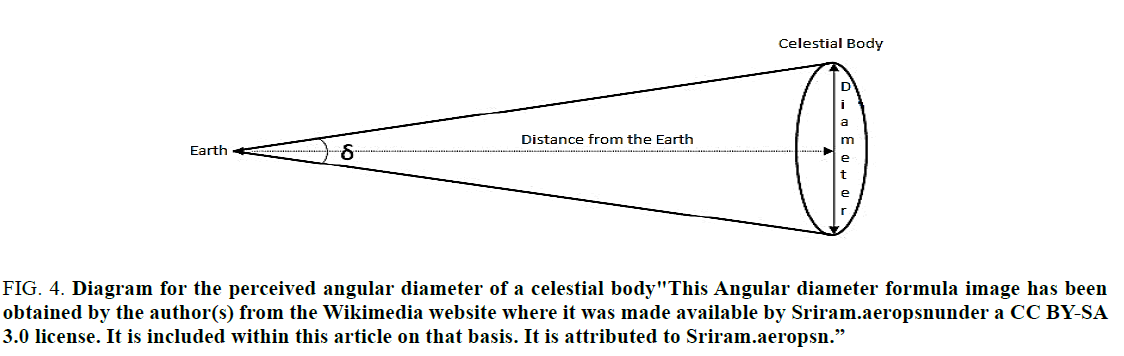 physics-astronomy-perceived-angular-diameter