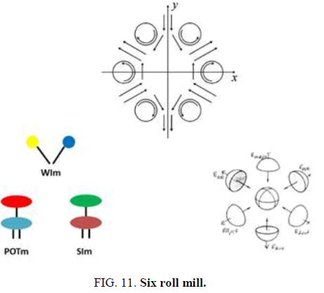 physics-astronomy-roll-mill