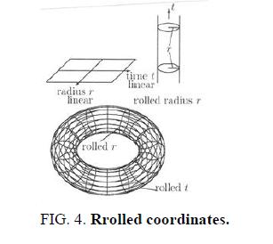physics-astronomy-rrolled-coordinates