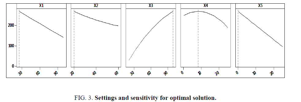 research-reviews-polymer-Settings-sensitivity-optimal